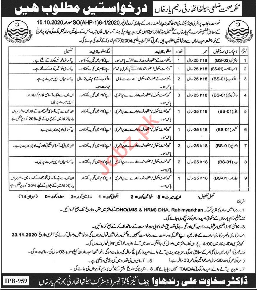 District Health Authority DHA Rahim Yar Khan Jobs 2020