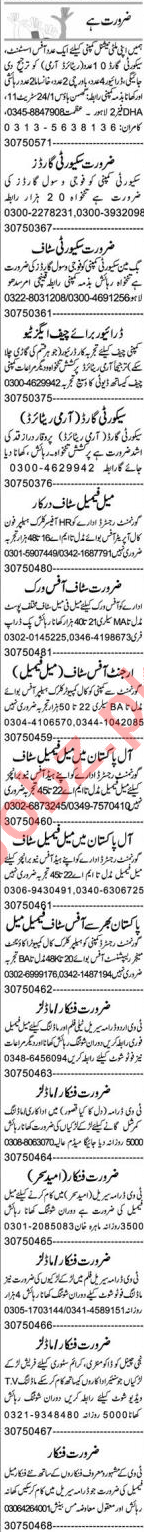 Admin Manager & Accountant Jobs 2020 in Lahore