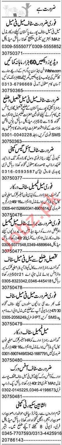 Call Operator & Data Entry Operator Jobs 2020 in Peshawar