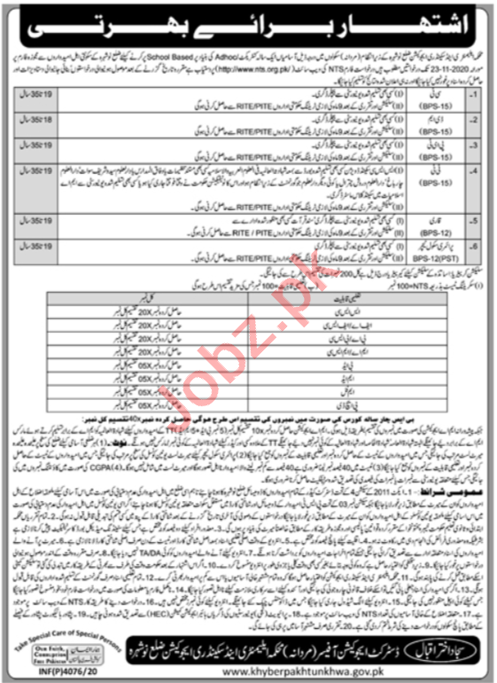 Education Department Male Nowshera Jobs 2020 for Teachers