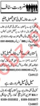 Finance Manager & Accounts Officer Jobs 2020 in Lahore