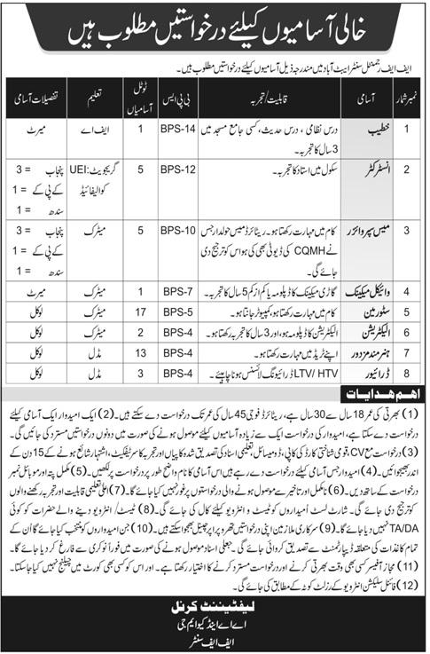 Pak Army FF Regiment Center Abbottabad Jobs 2020