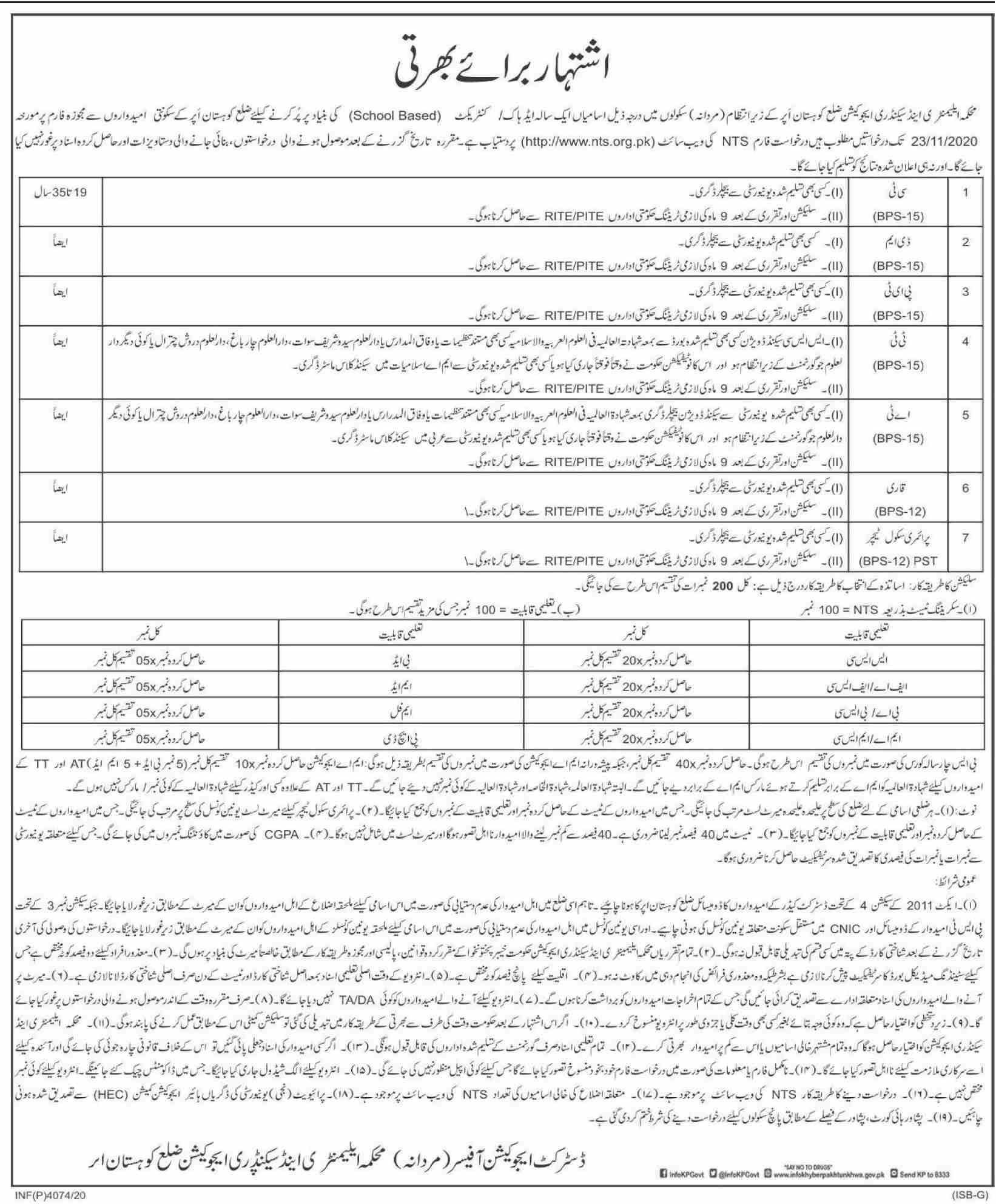 ESED KPK NTS Jobs 2020 in Kohistan