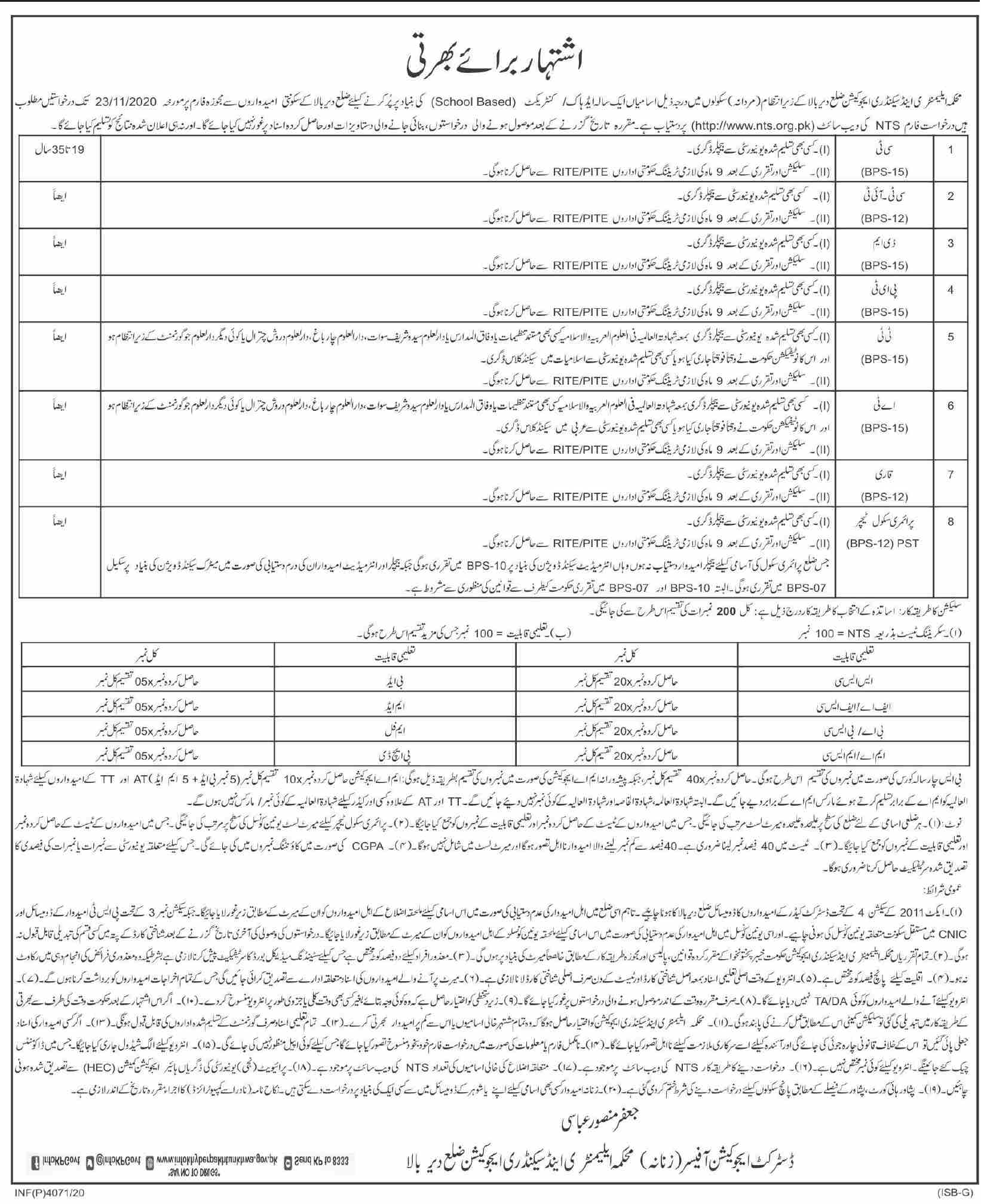 Elementary and Secondary Education Department NTS Jobs 2020