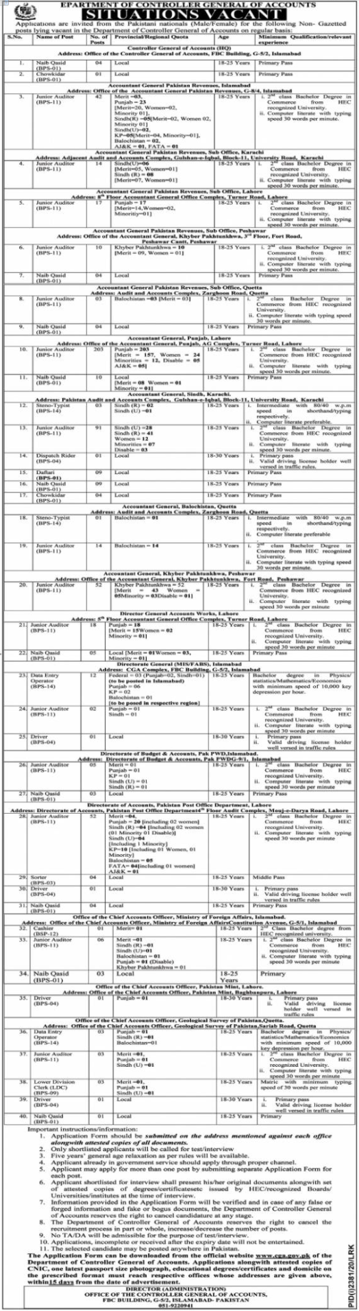 Controller General of Accounts Jobs 2020 in Islamabad