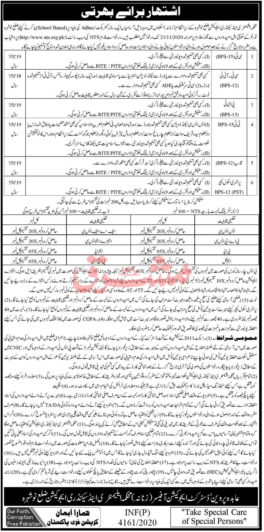 Education Department Nowshera NTS Jobs 2020