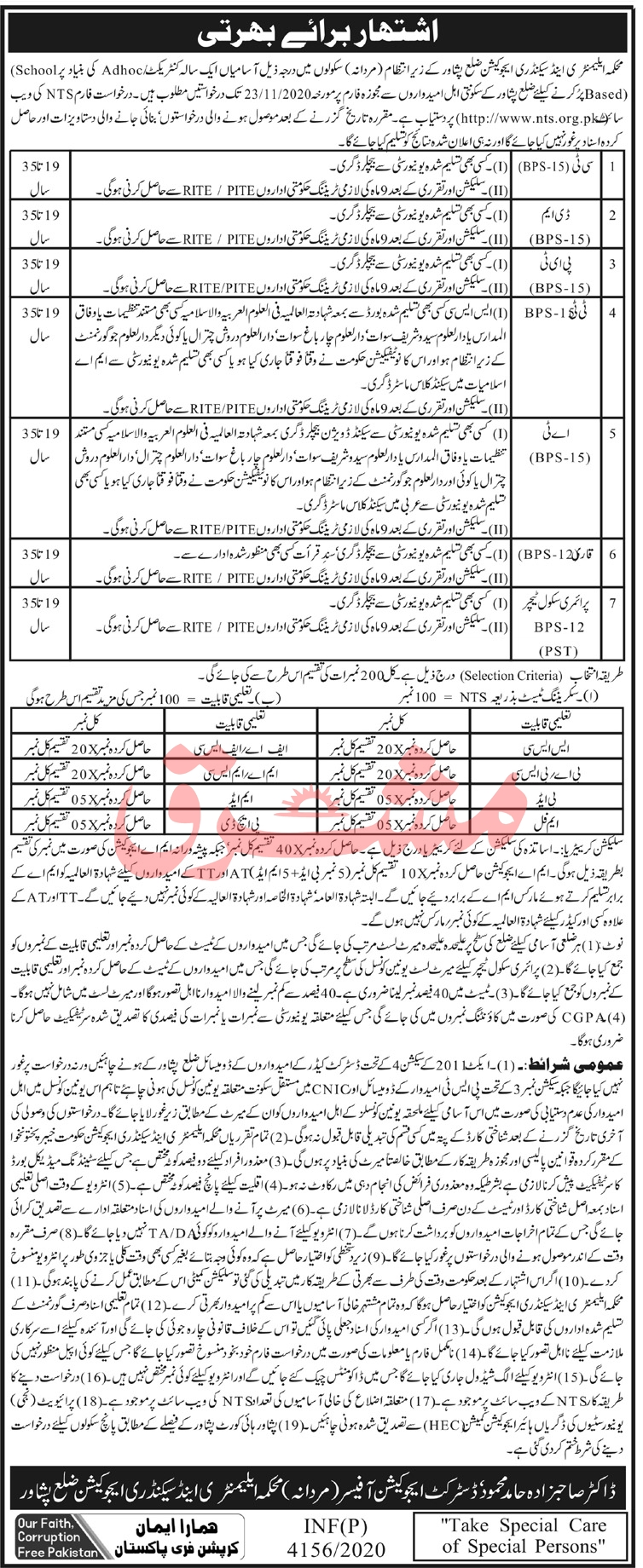 Elementary and Secondary Education Department Peshawar Jobs
