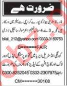 Nawaiwaqt Sunday Karachi Classified Ads 8th Nov 2020