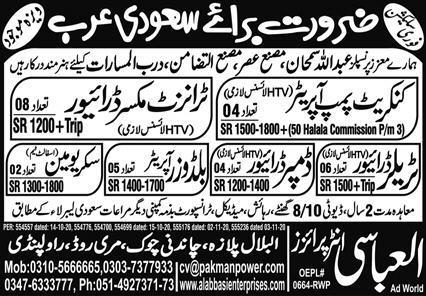 Construction Staff Jobs 2020 For Saudi Arabia