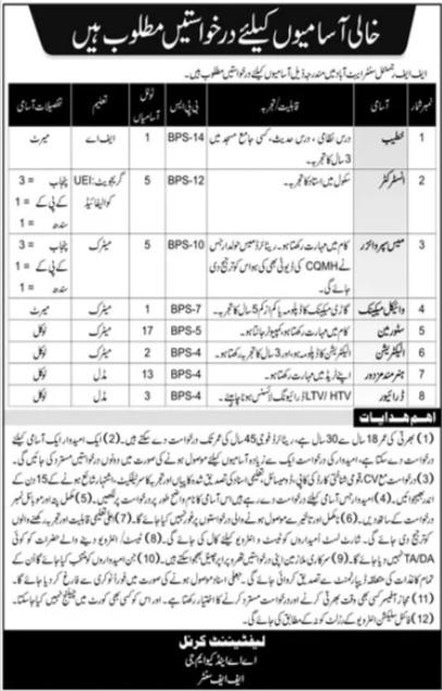 Pakistan Army FF Regimental Center Jobs 2020 in Abbottabad