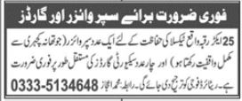 Supervisor & Security Guards Jobs 2020 in Taxila