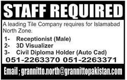 Grannitto Pakistan Jobs 2020 in Islamabad