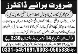 Doctors Jobs 2020 For Hospital in Rawalpindi