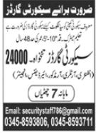 Security Guards Jobs 2020 in Sialkot