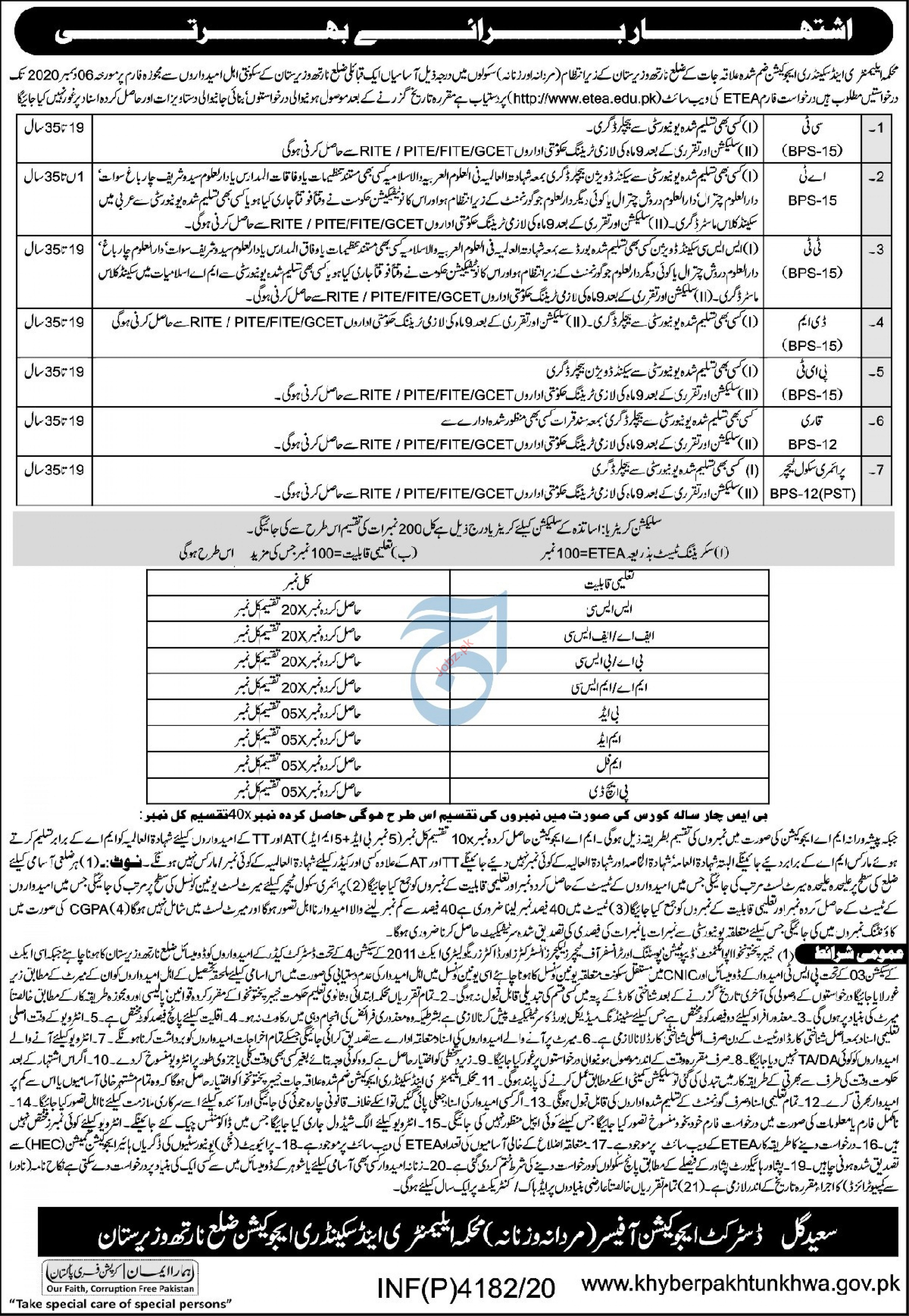 District Education Office DEO North Waziristan Jobs 2020