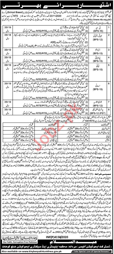 District Education Office Female DEO Kohat Jobs for Teachers