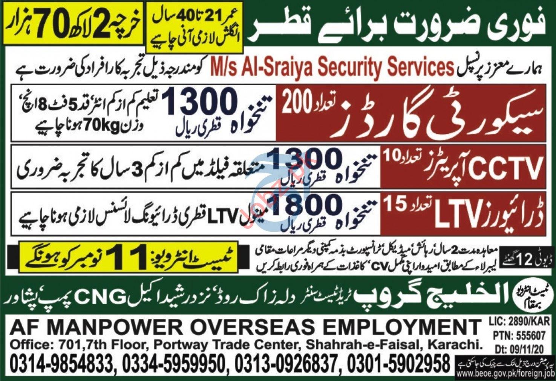 CCTV Operator & Security Guard Jobs 2020 in Qatar
