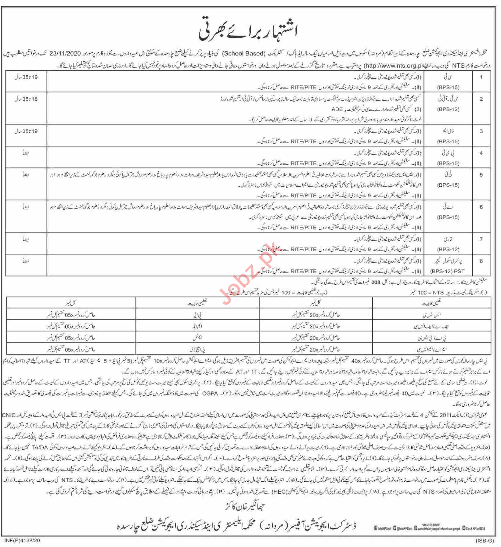 District Education Officer Male DEO Charsadda Jobs 2020