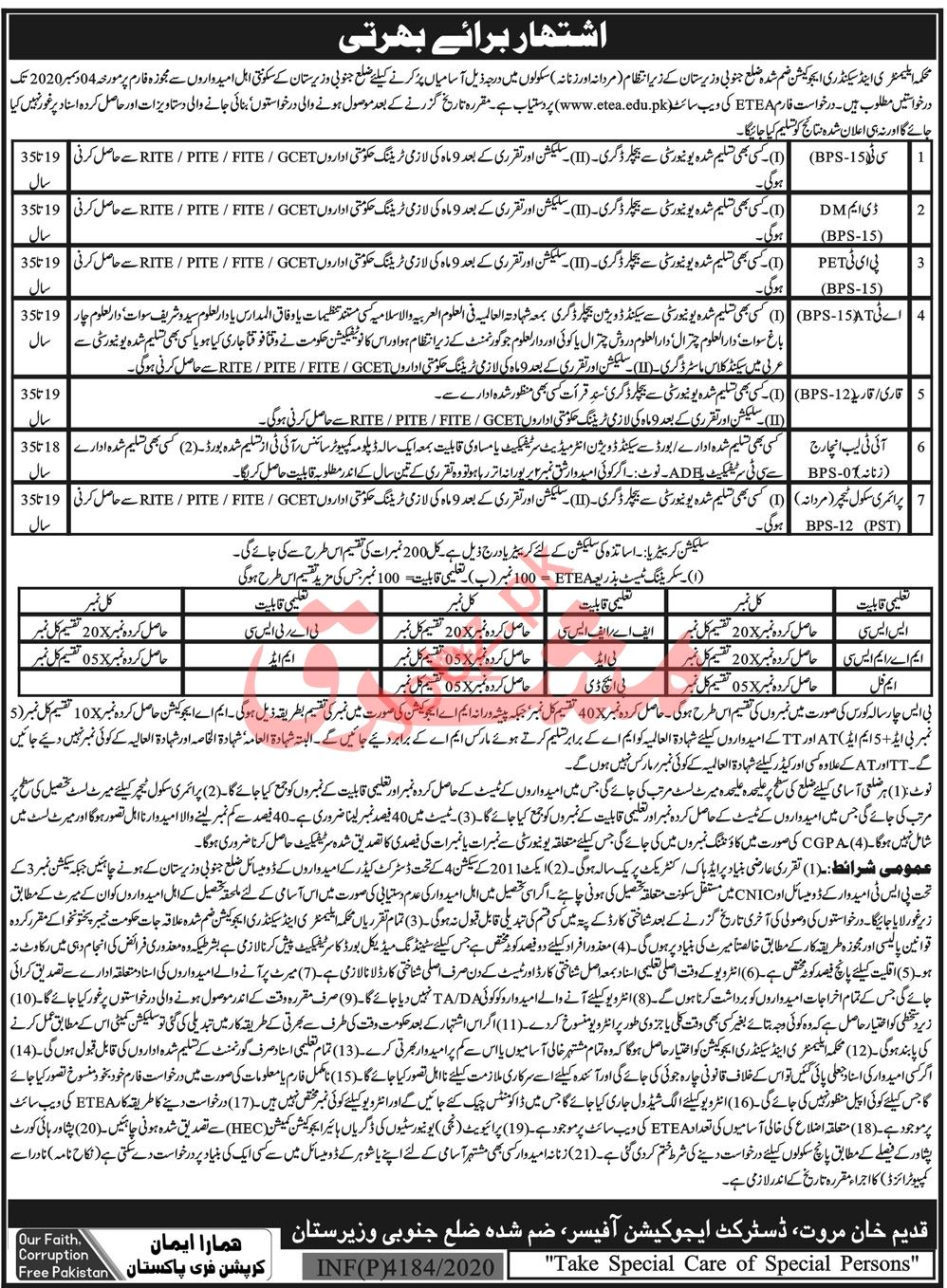 Elementary & Secondary Education South Waziristan Jobs 2020