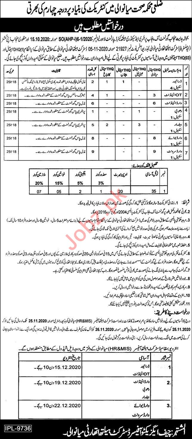 District Health Authority DHA Mianwali Jobs 2020