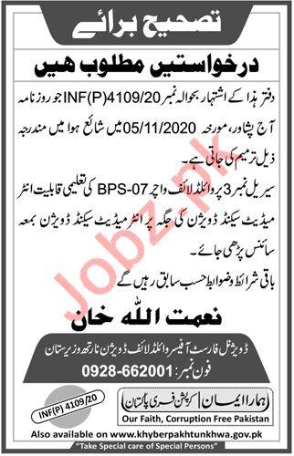 North Waziristan Forest Division Jobs 2020 Wildlife Watcher