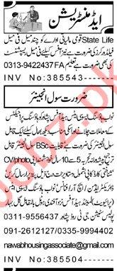 Engineer & Field Worker Jobs 2020 in Peshawar