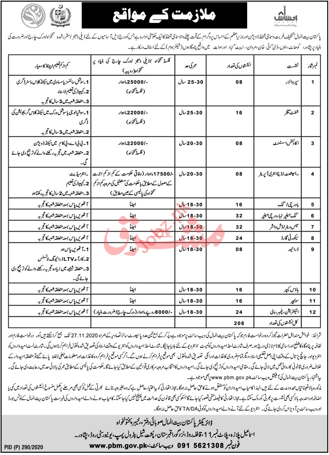 Pakistan Bait ul Mal PBM KPK Jobs 2020 for Manager & Cook