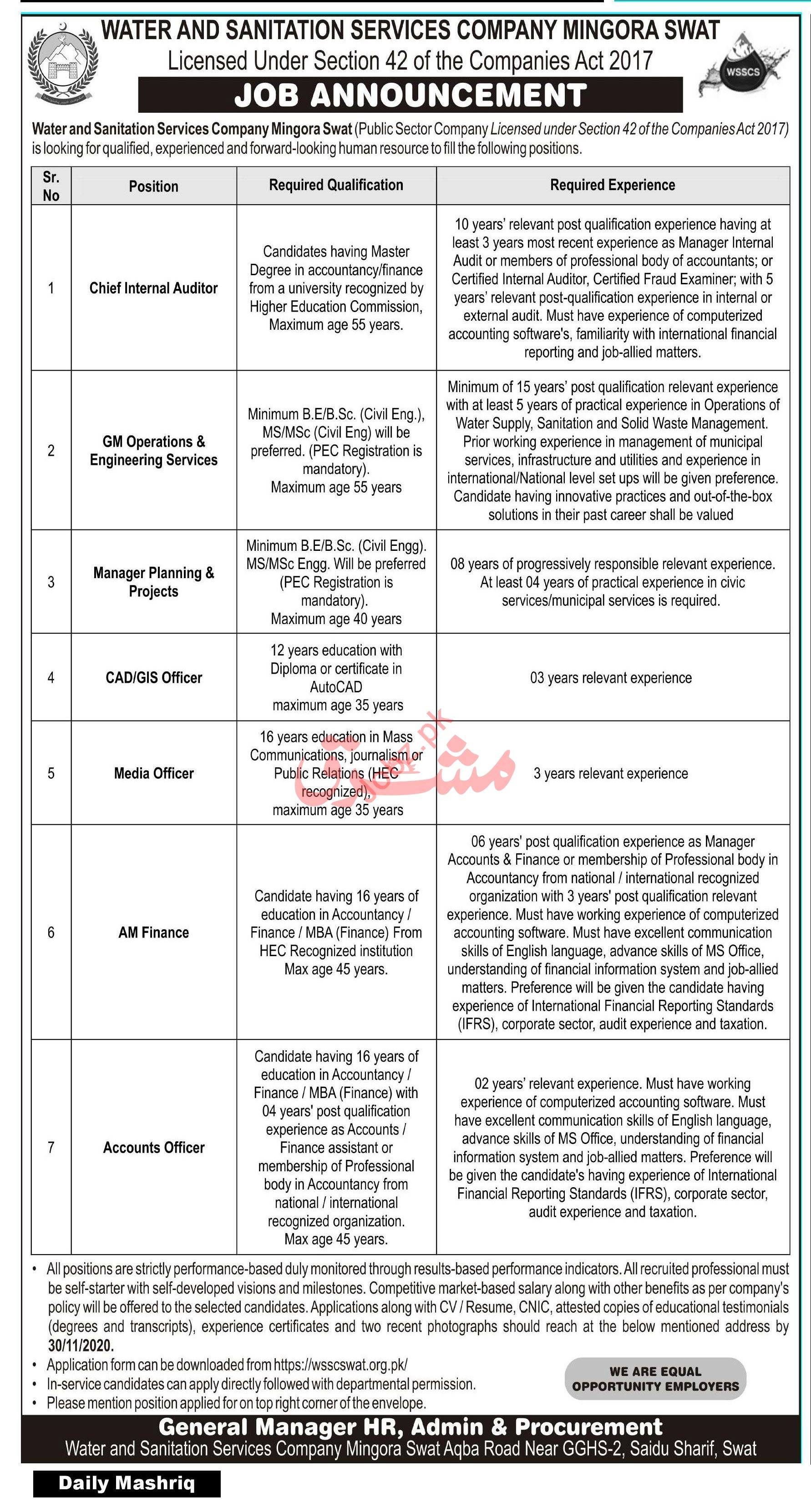 Water & Sanitation Services Company WSSC Swat Jobs 2020