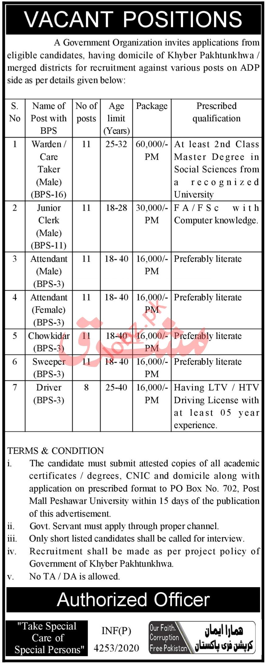 Annual Developmental Programme ADP Peshawar Jobs 2020