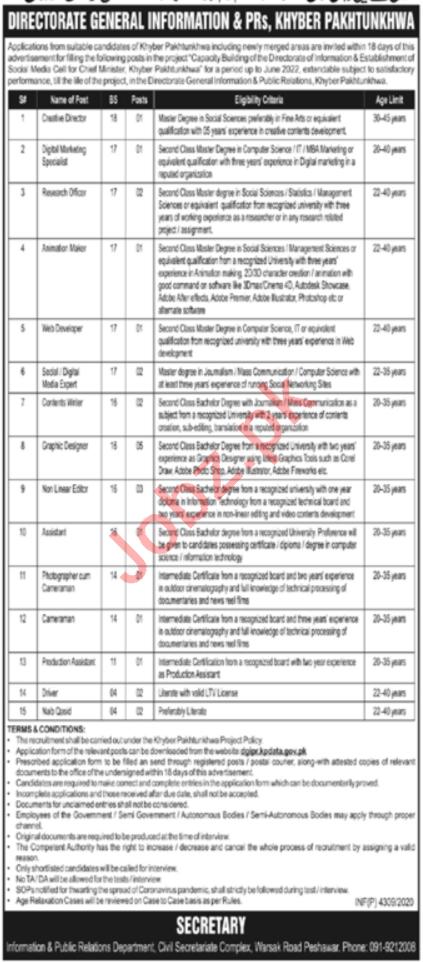 Directorate General Information & PRs KPK Jobs 2020