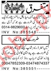 Hair Dresser & Security Guard Jobs 2020 in Peshawar