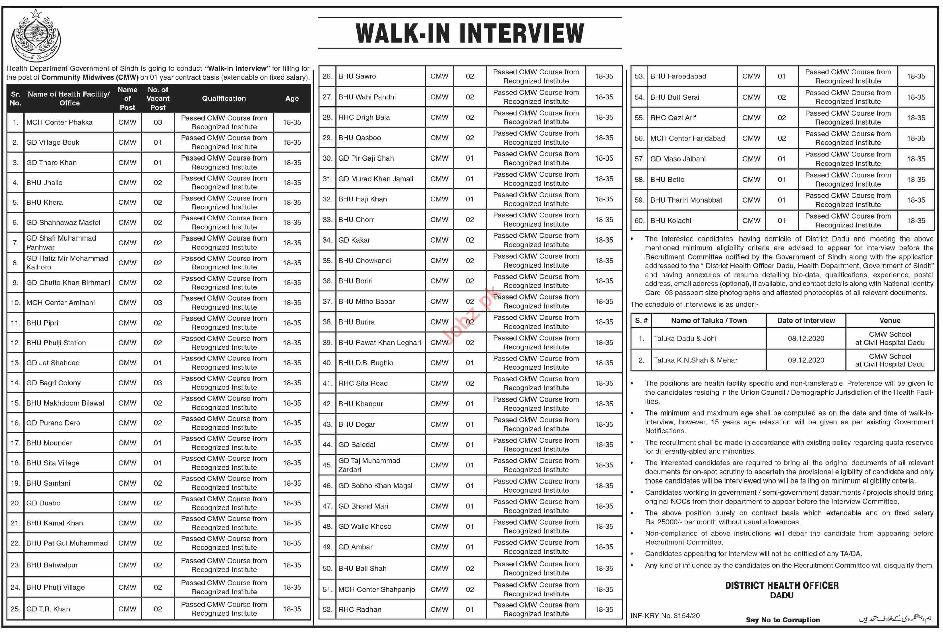 Health Department Dadu Jobs Interview 2020 for CMWs