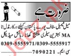 Data Entry Operator & Supervisor Jobs 2020 in Lahore