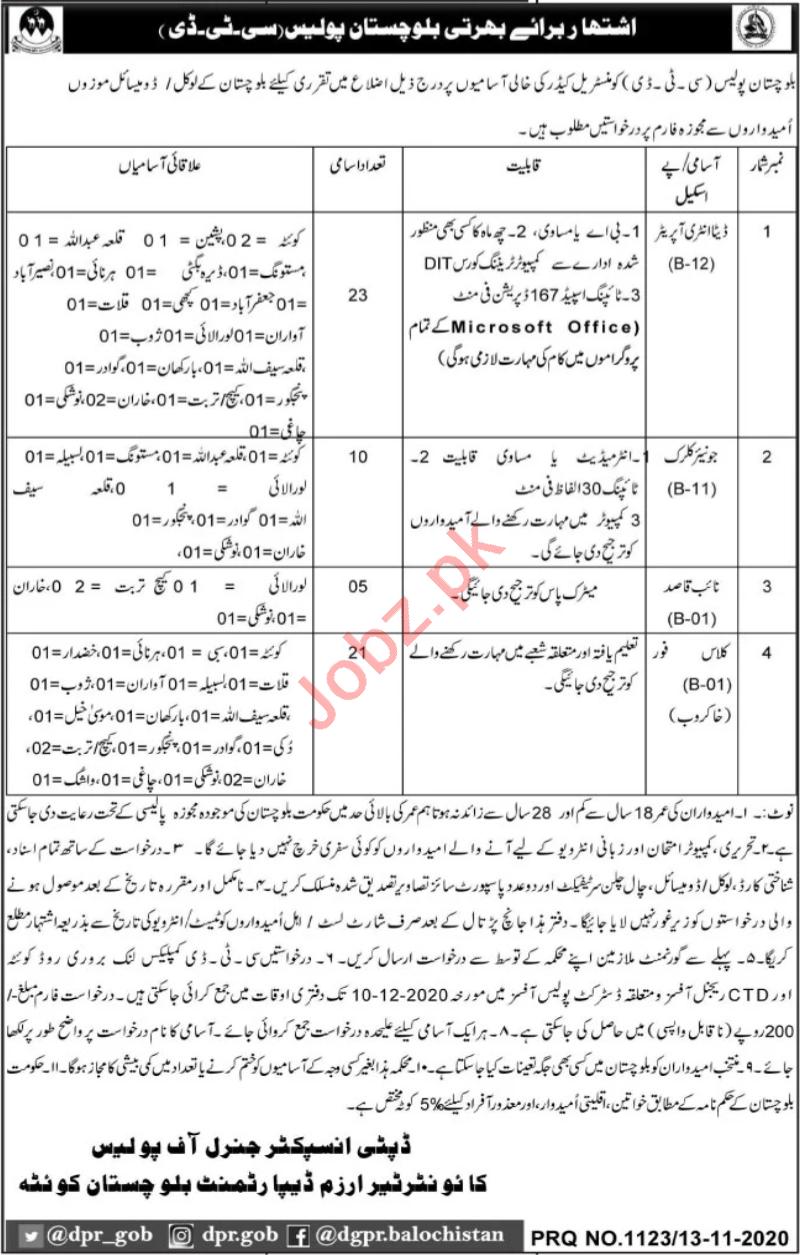 Counter Terrorism Department CTD Balochistan Police Jobs