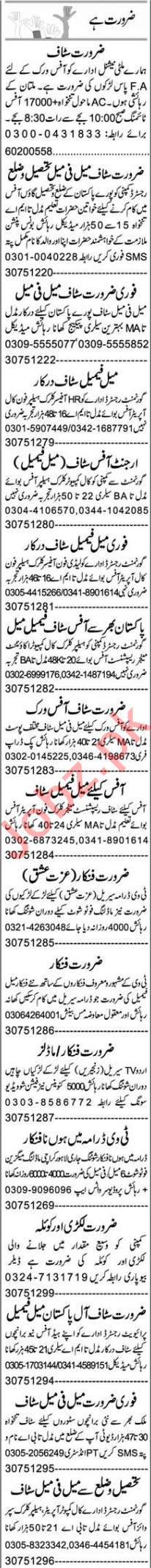 Business Manager & Computer Operator Jobs 2020 in Multan