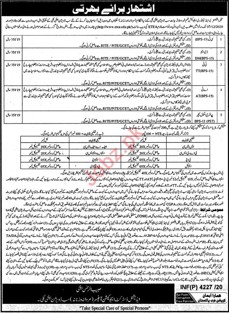Education Department Lakki Marwat Jobs 2020 for Teachers