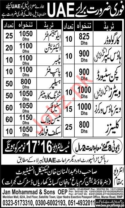 Aluminum Fitter & Kitchen Assistant Jobs 2020 in UAE
