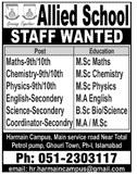 Allied School Ghauri Town Campus Jobs 2020