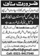 Private Copmany Jobs 2020 in Mardan