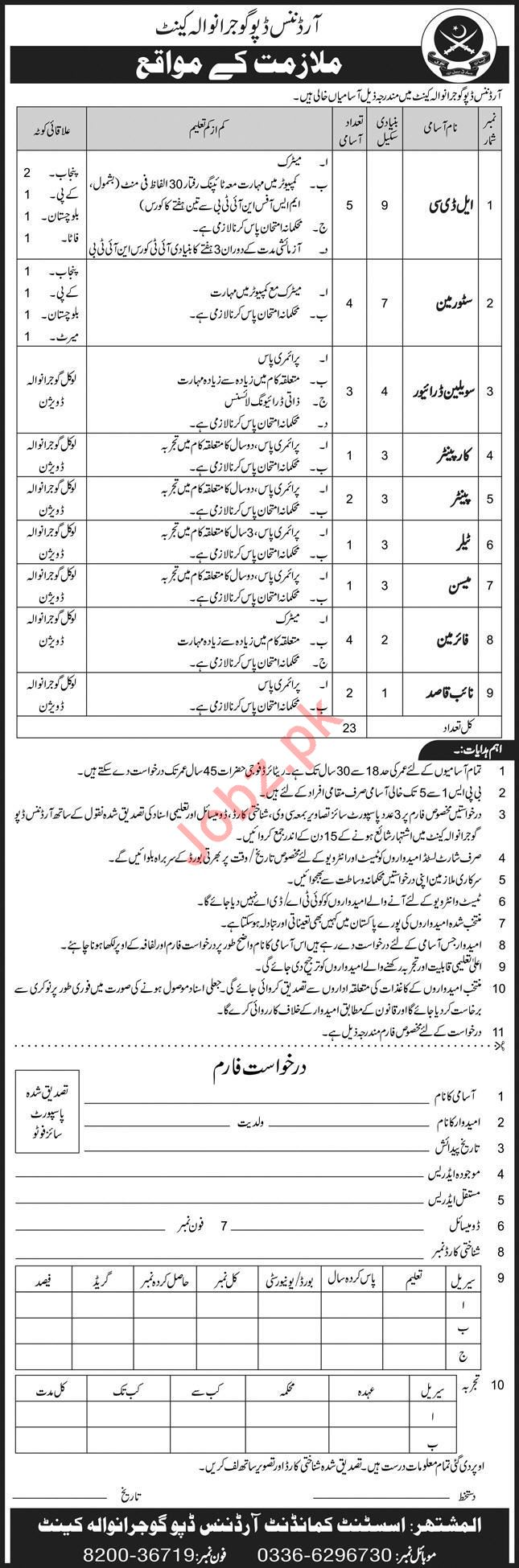 Ordnance Depot Gujranwala Management Jobs 2020