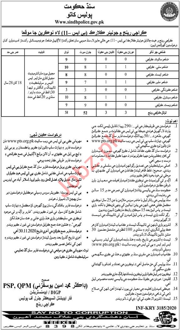 Sindh Police Karachi Range Jobs 2020 for Junior Clerk