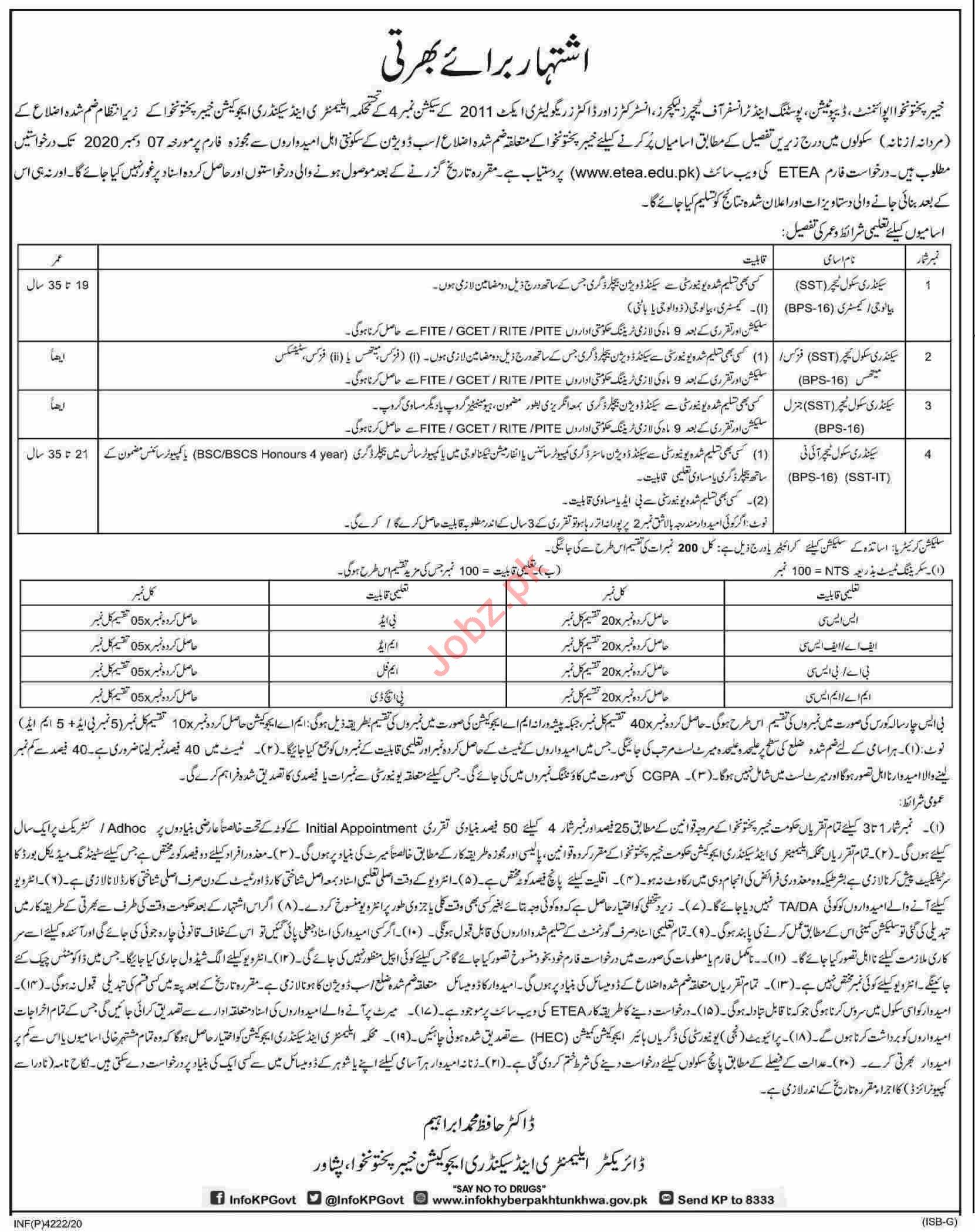 Elementary & Secondary Education Peshawar Jobs 2020