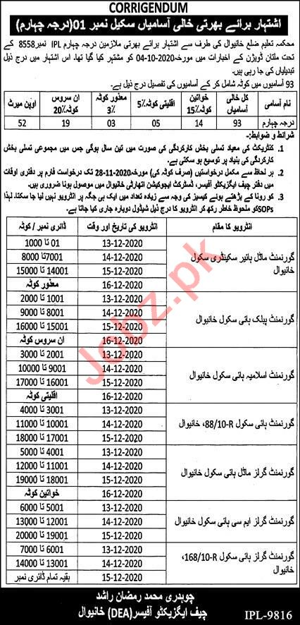 District Education Authority DHA Khanewal Jobs 2020