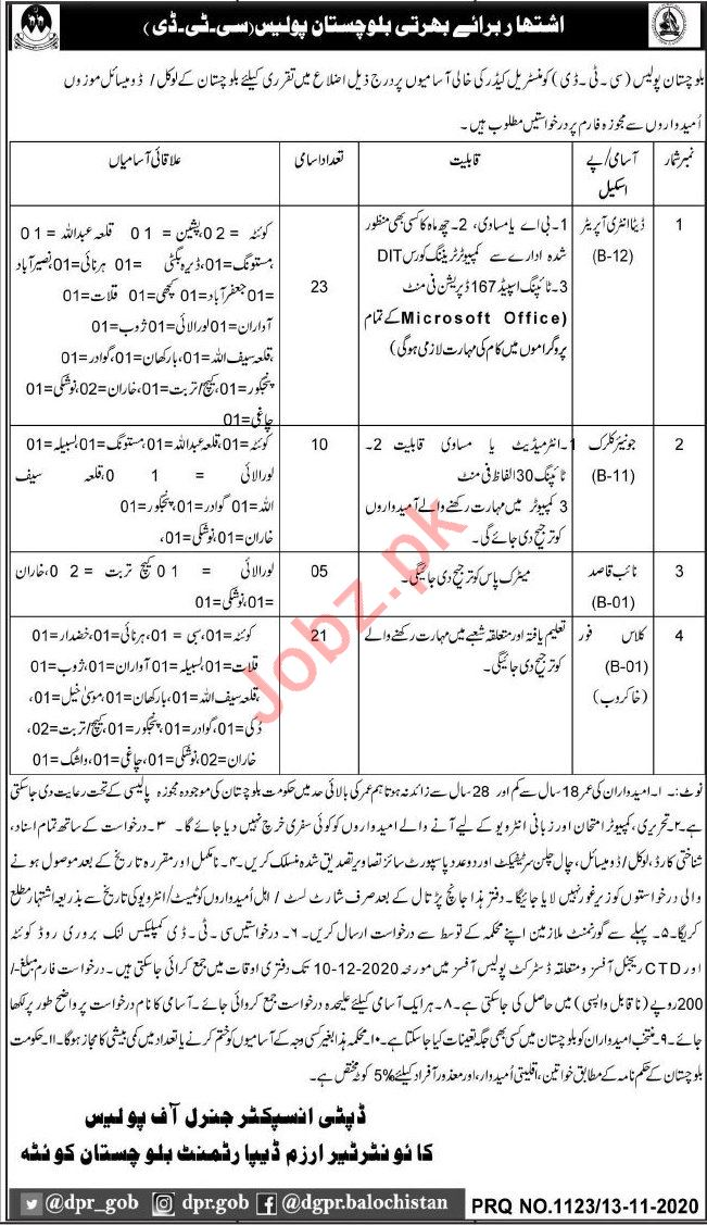 Balochistan Police Counter Terrorism Department CTD Jobs