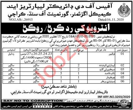 Laboratories & Chemical Examiner Karachi Jobs 2020