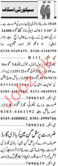Security Guard & Security Admin Jobs 2020 in Lahore