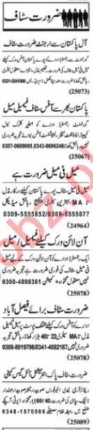 Receptionist & Supervisor Jobs 2020 in Lahore
