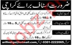 Quality Auditor & Transport Supervisor Jobs 2020 in Karachi