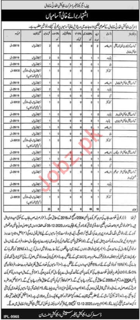 Education Department Khanewal Jobs 2020 for Naib Qasid