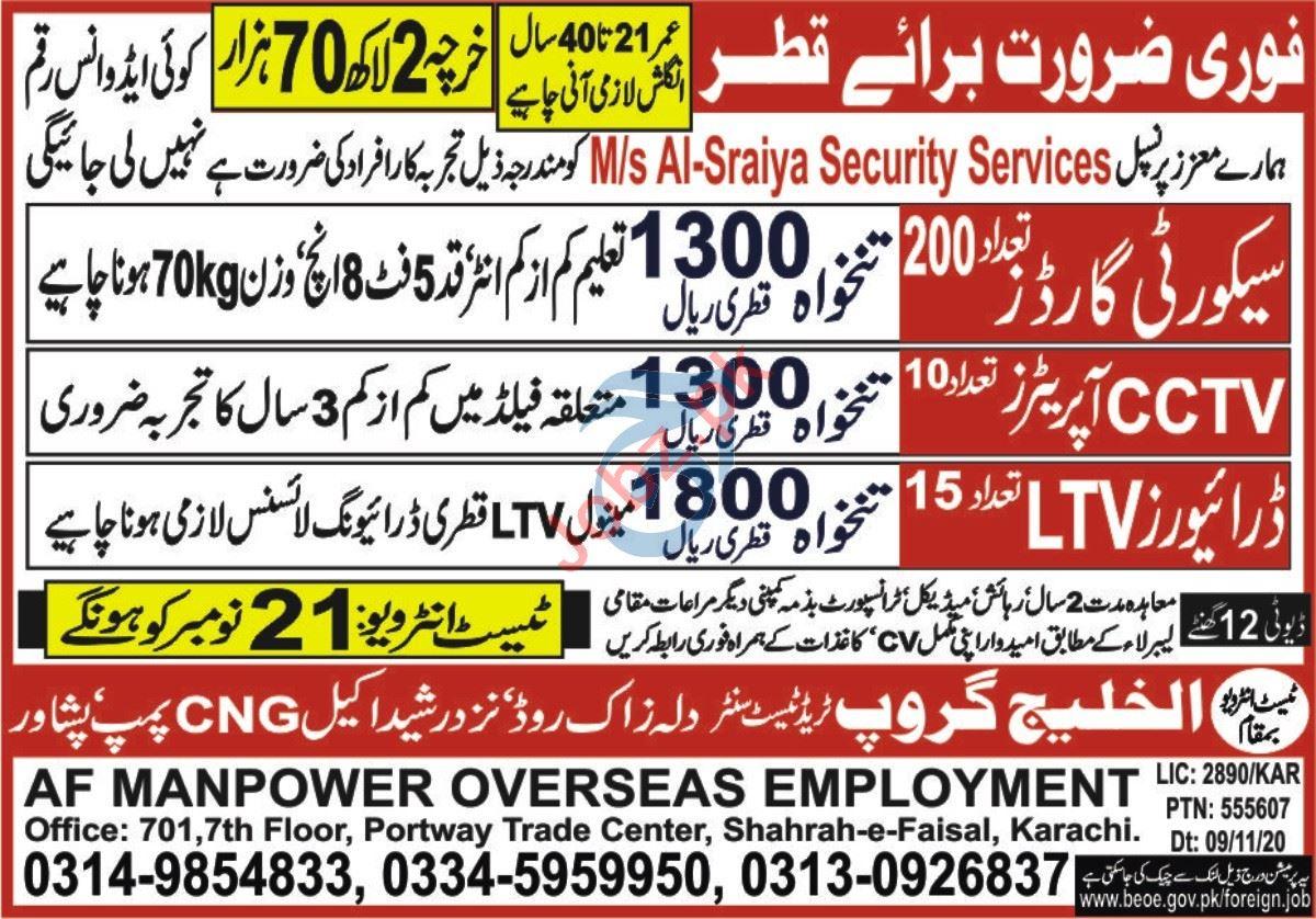 CCTV Operator & LTV Driver Jobs 2020 in Qatar